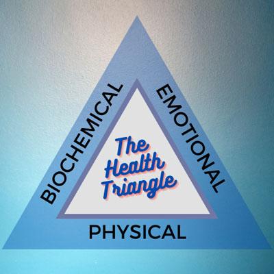 Chiropractic Carpentersville IL Health Triangle